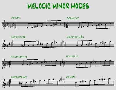 menor melódica